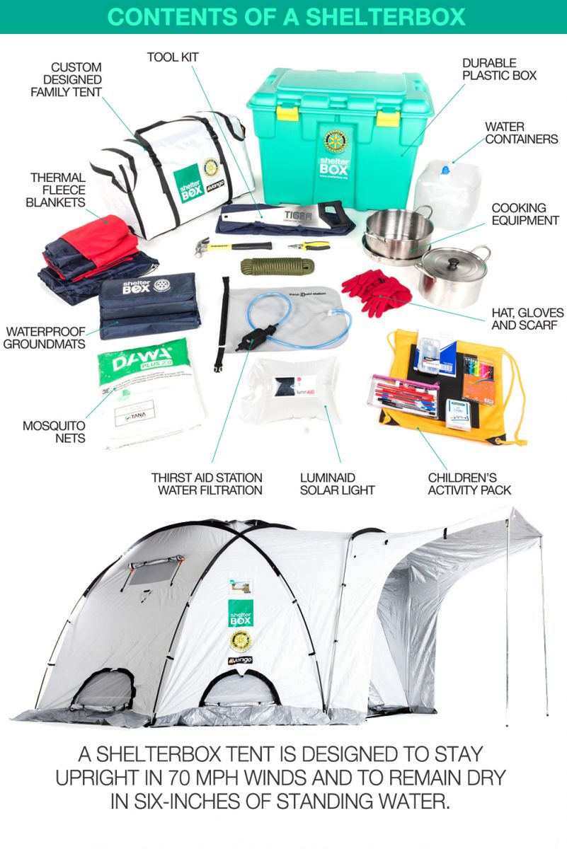 What's In a ShelterBox